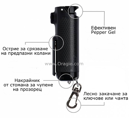 Спрей Sabre Gel 3-in-1 Escape Autotool