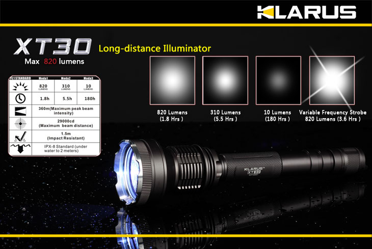 Фенер KLARUS XT30 Tactical 820 Lumens